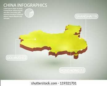 vector infographics of China