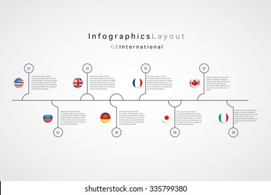 Vector infographics with flags of G8 countries.
