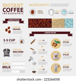 vector instant coffee Infographics concept