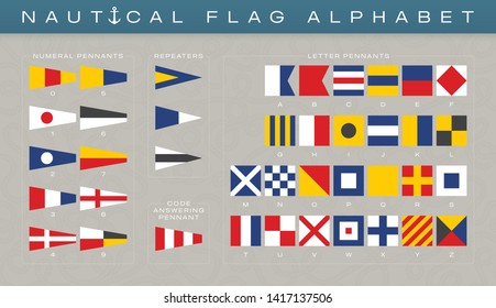 Vector international marine alphabet and numbers flags