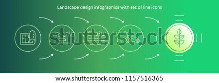Vector landscape design process and landscaping garden with line art icons. Vector infographics with linear illustration gardening circle colorful infographics concept for landscaping business.