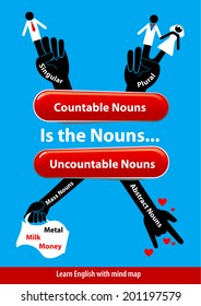 Vector of Learn English. Countable and Uncountable Nouns