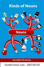 Vector of Learn English. Kinds of Nouns.