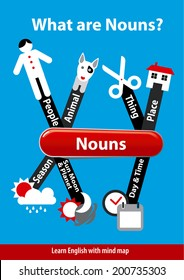 Vector of Learn English. What are Nouns.