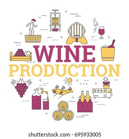 Vector linear round concept of viticulture, winemaking and storage of products and letters WINE PRODUCTION. Isolated illustration with outline icons in purple and yellow colors