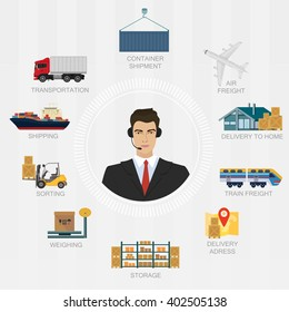 Vector logistics manager agent concept. Delivery move cargo service illustration.