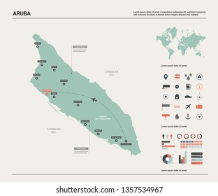 Vector map of Aruba. High detailed country map with division, cities and capital Oranjestad. Political map,  world map, infographic elements.