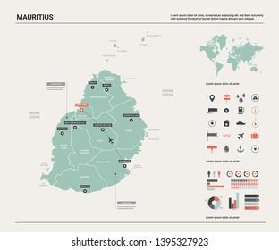 Mauritius Map Pin Images Stock Photos Vectors Shutterstock