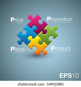 Vector marketing mix model - price, product, promotion and place