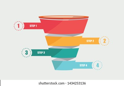 A vector marketing sales funnel highlight the consumer decision journey