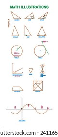 Vector math Illustration of triangles, circles, and others.