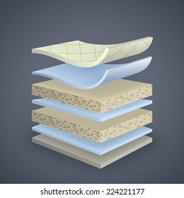 vector mattress section on layers
