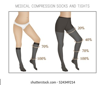Vector medical compression socks and tights. Slender and beautiful female legs. Varicose veins