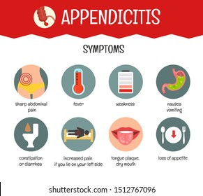 Vector medical infographic appendicitis. Symptoms of the disease.