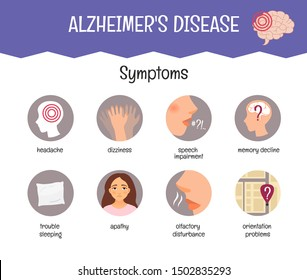 Vector medical poster Alzheimer's disease. Symptoms of the disease.  Brain Disease Concept.