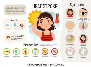 Vector medical poster heat stroke. Symptoms of the disease. Illustration of a cute girl.