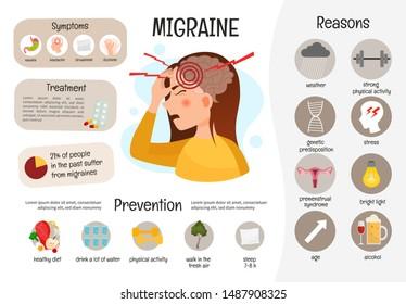Migraine Cartoon Images, Stock Photos & Vectors | ShutterstockShutterstock