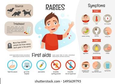 rebiz síntomas de diabetes
