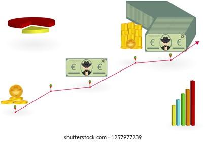 vector money and ebitda