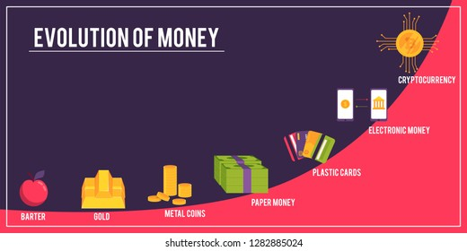 Vector money evolution concept from barter trade to cryptocurrency. All stage of financieal system development. Gold standart, metal money, paper banknotes plastic cards, electronic money and bitcoin.