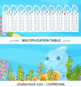 Vector multiplication table in cute undersea design. Two sides card, print or poster with multiple tables. Kids design, cute dolphins and seaweeds. Home or school class visual, teaching aid