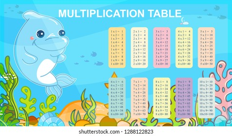 1000 Multiplication Table Pictures Royalty Free Images Stock
