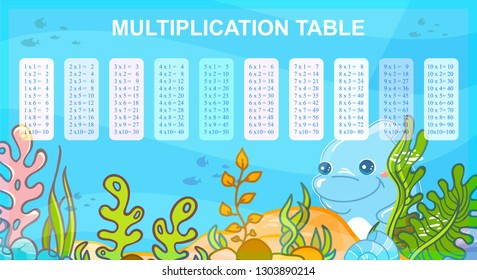 Vector multiplication table in cute undersea design. Card, print or poster with multiple tables. Kids design, cute dolphins and seaweeds. Home or school class visual, teaching aid