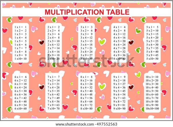 Vector Multiplication Table Multiple Tables School Stock Vector