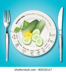 Vector of Nutrition facts in cucumber on white plate with icon
