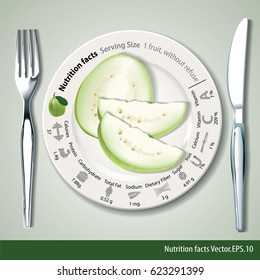 Vector of Nutrition facts in one Guava on white plate with silver fork and knife.
