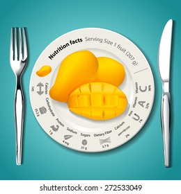 Vector of Nutrition facts in ripe mango on white plate.