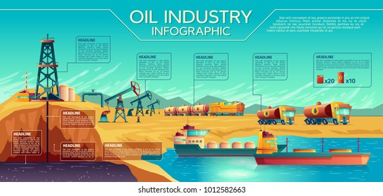Vector oil industry business presentation infographics. Extraction, transportation of petroleum gasoline diesel. Illustration with derrick pump rig, rail fuel tanks, trucks, tanker ship
