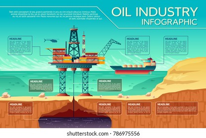 Vector oil industry business presentation infographics. Offshore crude extraction. Illustration of water rig drilling platform with helipad, fuel tanker ship transported by sea with text space