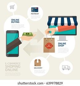Vector - Online shopping Marketing and e-commerce infographic Diagram Conceptual. Vector Illustration.