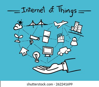 Vector : Open hand with things connect each other and internet of things word on top,Hand drawing cartoon style