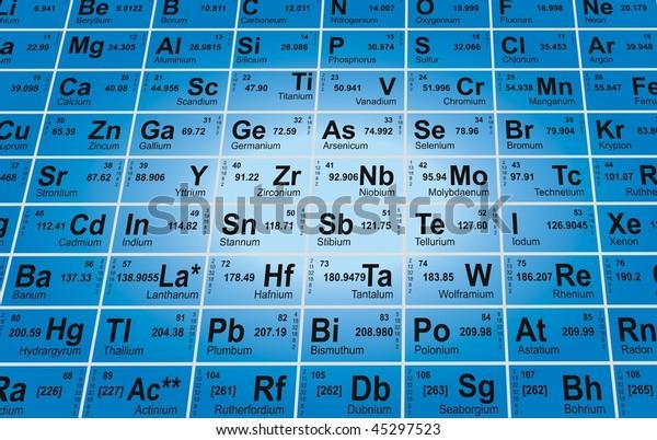 Vector Periodic table