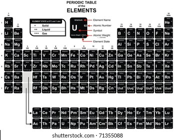Periodic table of elements images stock photos vectors shutterstock vector periodic table of the chemical elements including element name atomic number urtaz Gallery