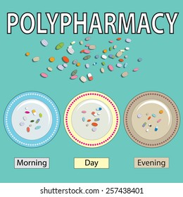 Vector picture of Polypharmacy. Big amount of tablets and pills on plates for the morning, evening and day medication.
