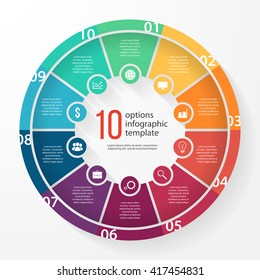 Vector pie chart template for graphs, charts, diagrams. Business circle infographic concept with 10 options, parts, steps, processes.