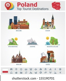 Vector Poland travel destinations icon set representing Warsaw, Krakow, Gdansk, Wroclaw  and other popular Polish landmarks
