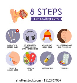 Vector poster of 8 tips for healthy ears. Prevention of ear diseases.