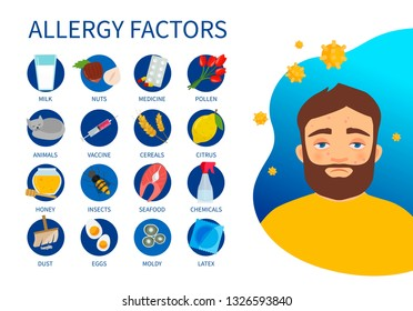 Vector poster allergy factors. Set of allergen icons. Illustration of a man with allergies.