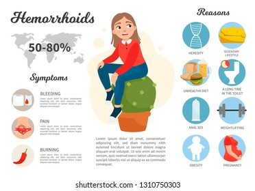 Vector poster Hemorrhoids. Symptoms and causes of disease infographics. Illustration of a cute cartoon girl.