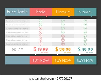 Vector pricing table for websites and applications.
