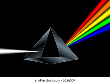 Vector of a prism