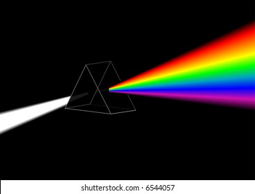 Vector of a prism refracting light