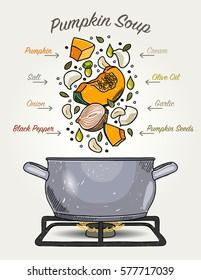 Vector Pumpkin Soup Ingredients Falling Down to Pot
