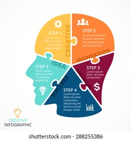 Vector puzzle human face infographic. Cycle brainstorming business diagram. Creativity, generating idea, minds flow, thinking, imagination and inspiration concept. 5 options, parts, steps, processes.