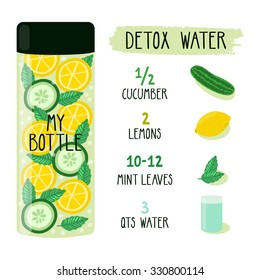 Vector recipe card with recipe of detox water. Illustration with bottle and ingredients. Healthy fat flush drink.