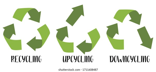 Vector recycling, upcycling and downcycling signs, isolated on white background. Green reuse symbols for ecological design. Zero waste lifestyle.